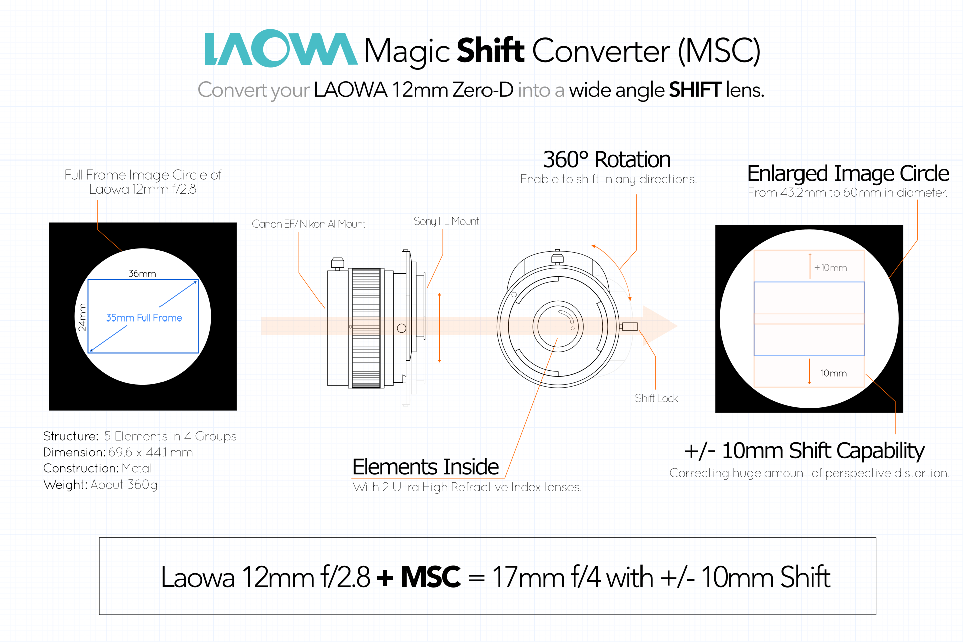 LAOWA Magic Shift Converter (MSC)(NIKON F/G TO SONY E) | Hike Enterprise